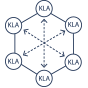 Hexagonal planning