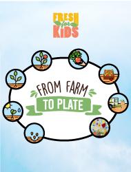 Fresh for Kids  - Farm to Plate program