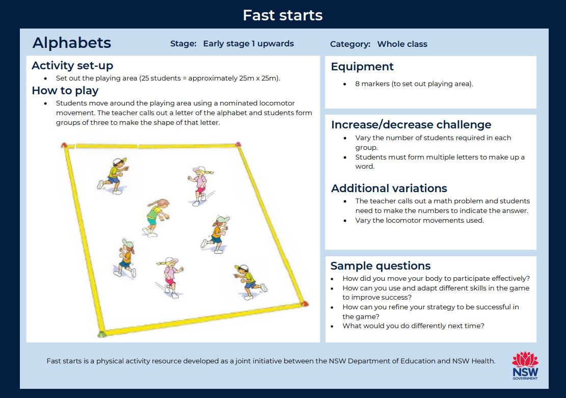 Fast start - Alphabets - image