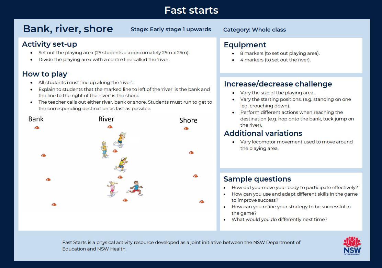 Fast start - Bank River Shore - image