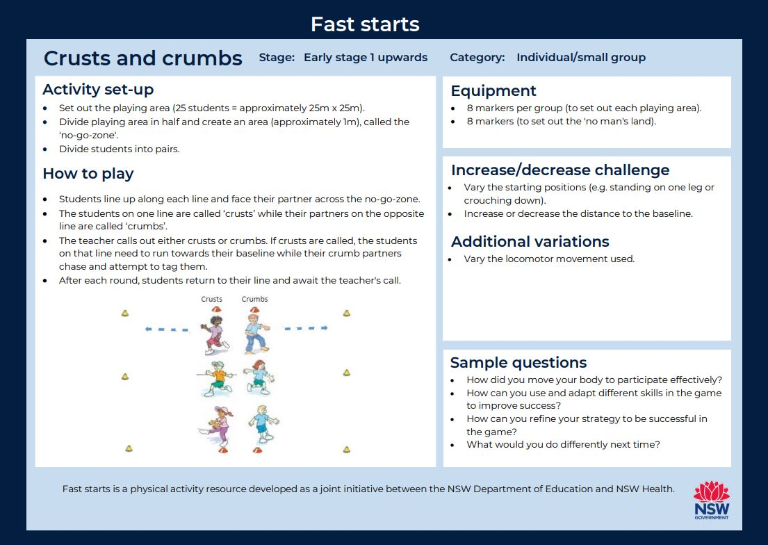 Fast start - Crusts and Crumbs - image