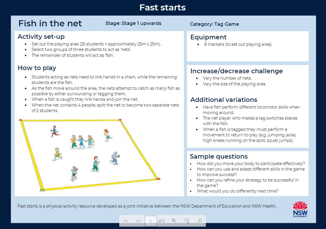 Fast start - Fish in the Net - image