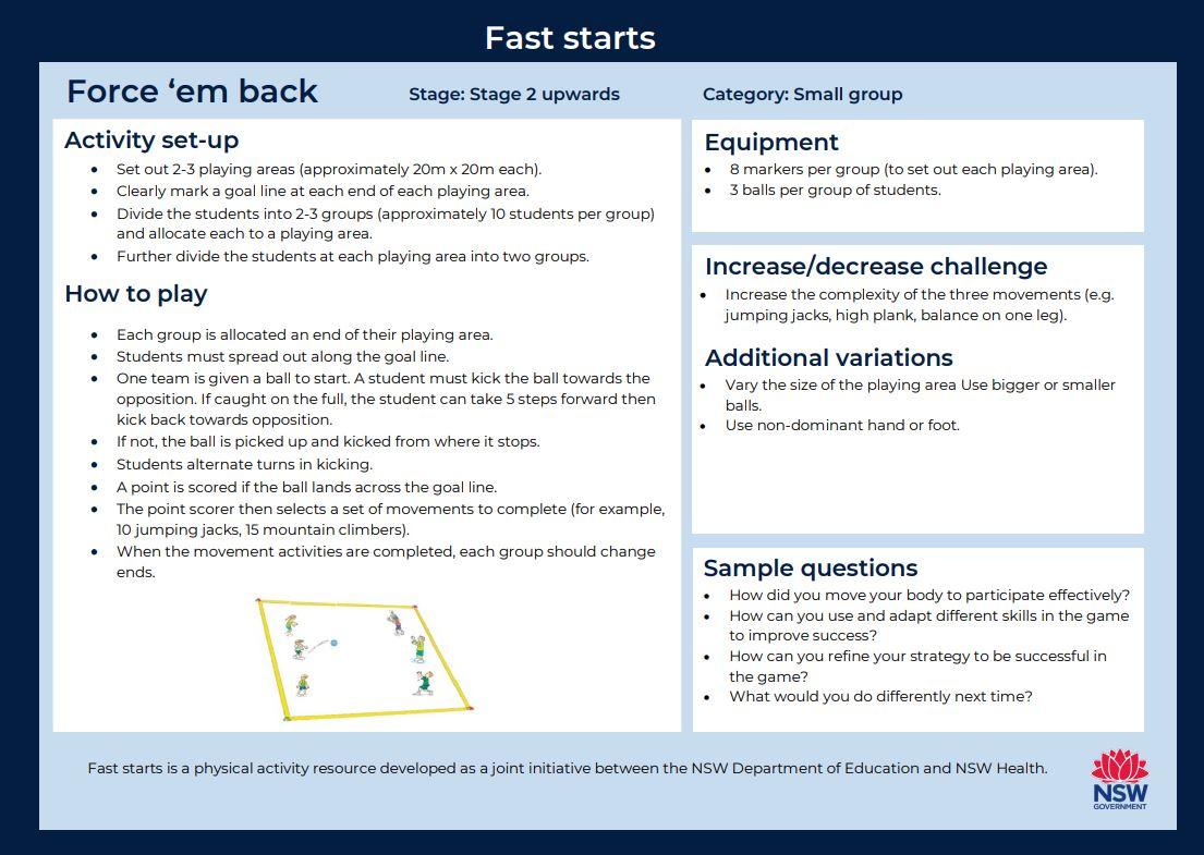 Fast start - Force 'em Back - image