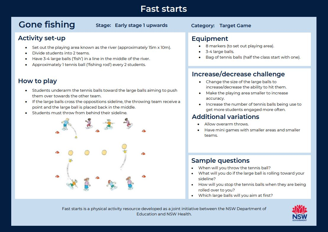 Fast start - Gone Fishing - image