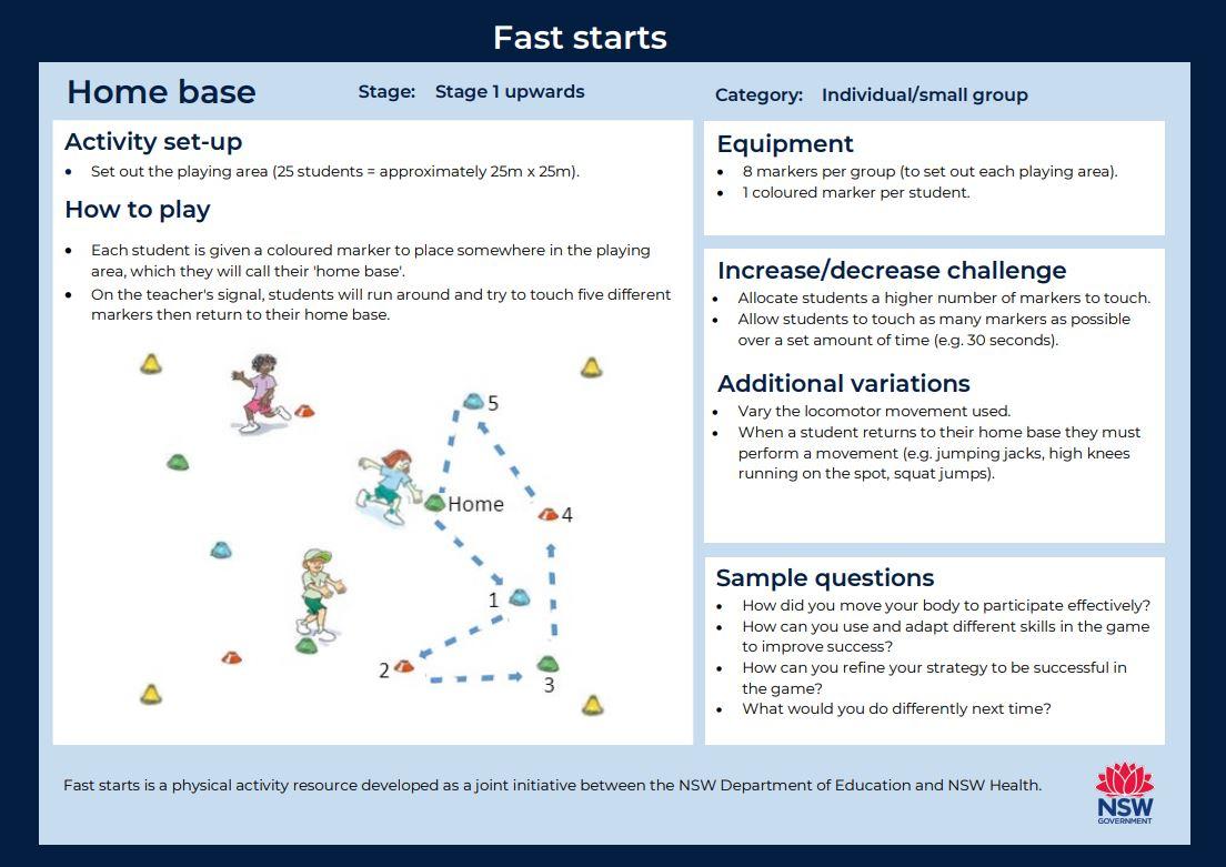 Fast start - Home Base - image