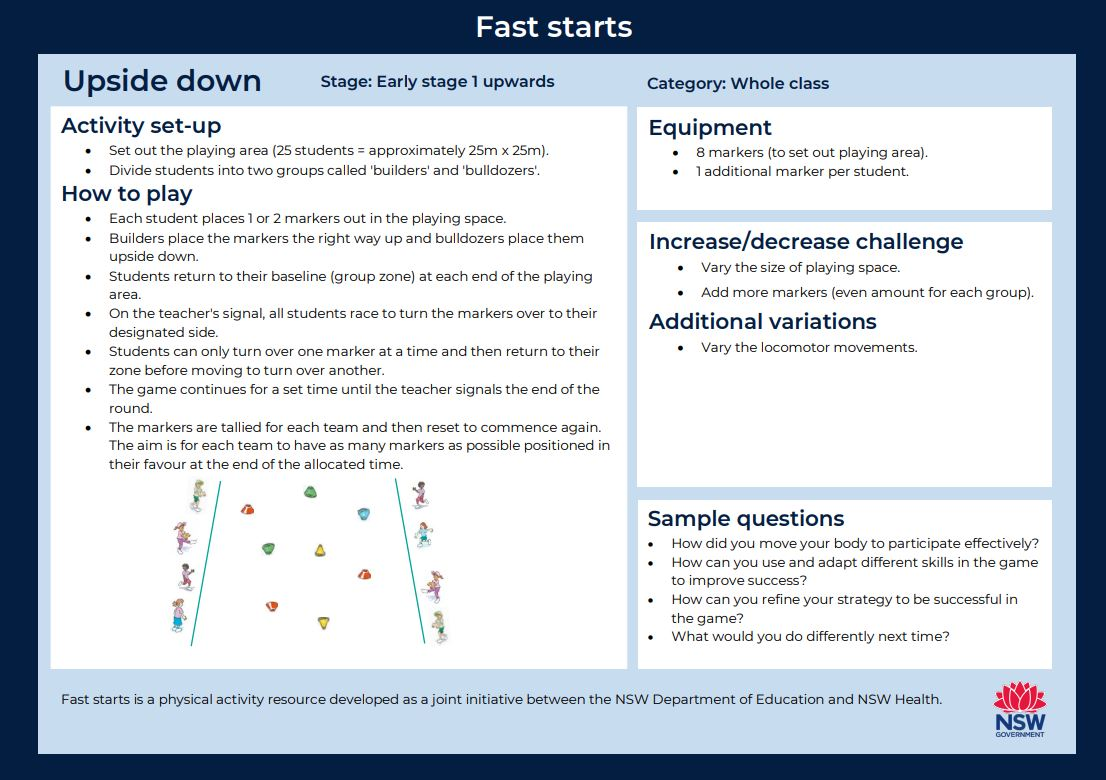 Fast start - Upside Down - image