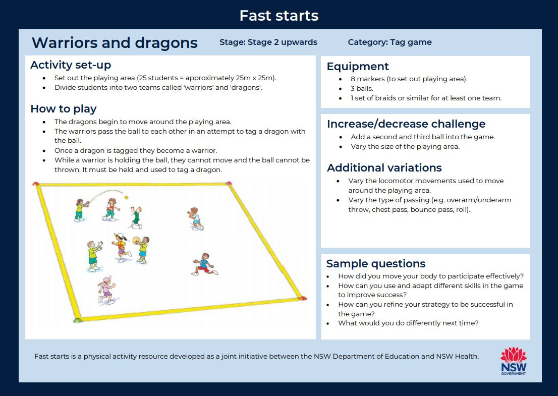 Fast start - Warriors and Dragons - image